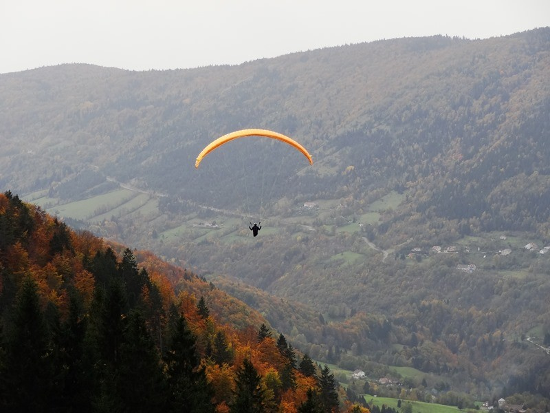 Hang-Gliding and Paragliding Sites